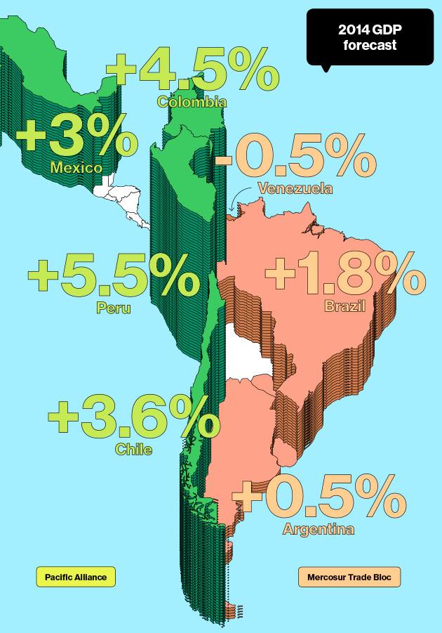 Emigrar segun la economia del pais