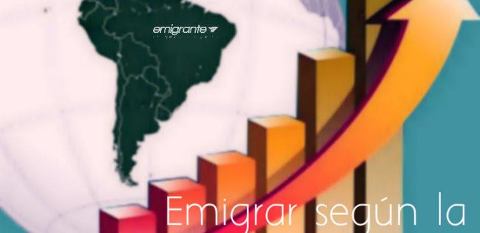 Los mejores paises para emigrar según su economía en el 2017