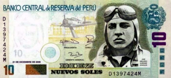 Sueldo minimo en Perú