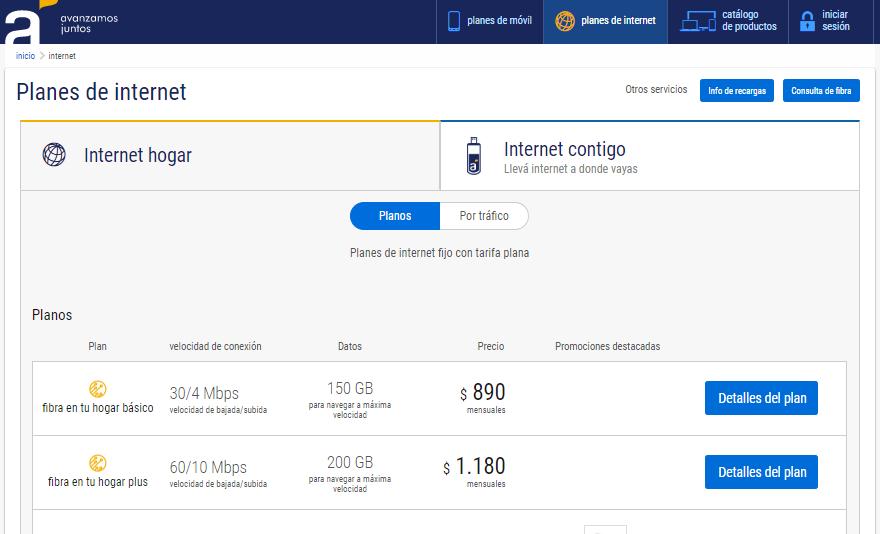 Internet en Uruguay Antel precios