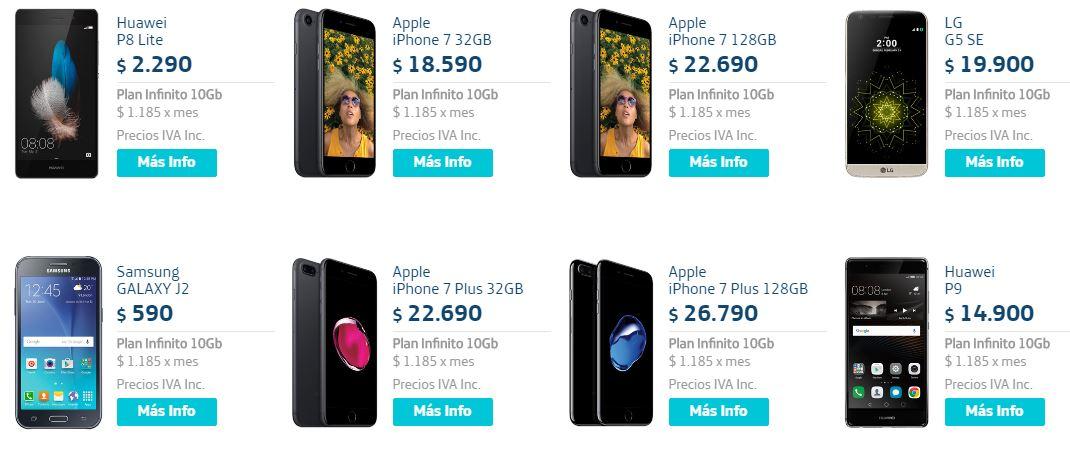 Precio de los teléfonos en Uruguay