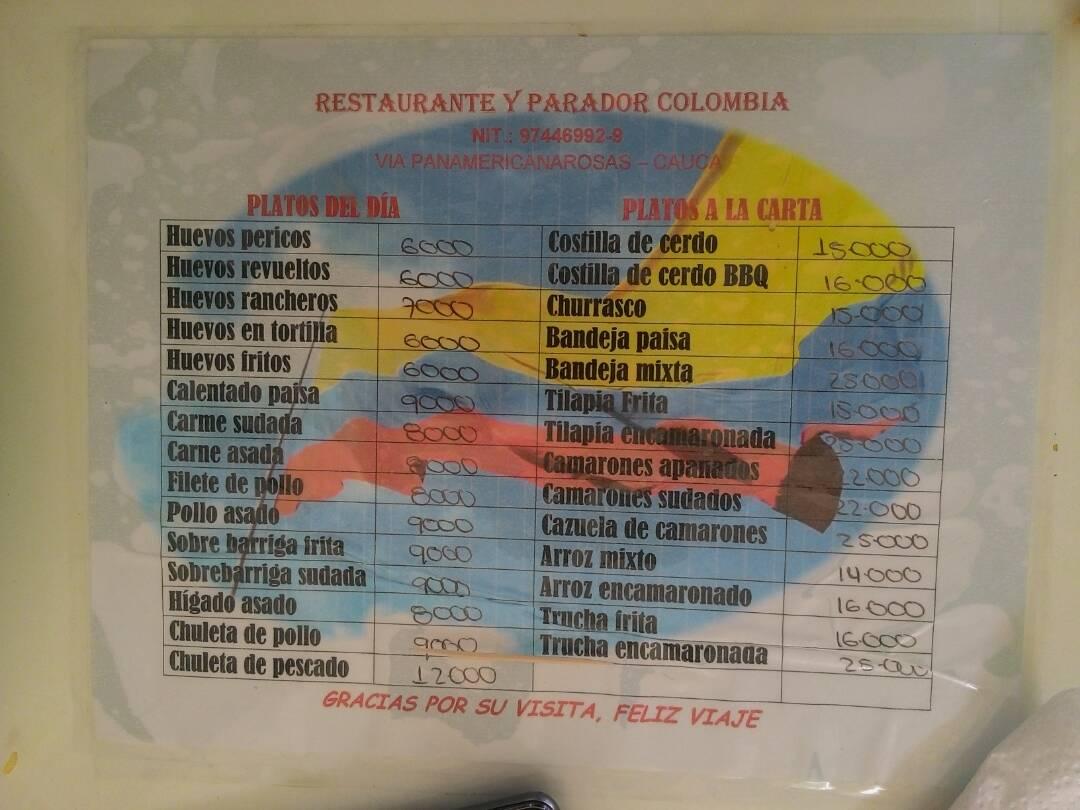 Precios de la comida ejemplo en Colombia