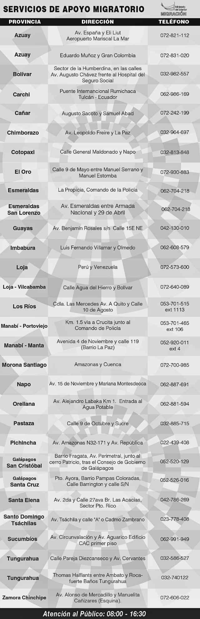 Donde queda el Servicio de Apoyo Migratorio en Ecuador
