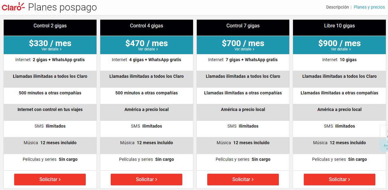 Planes de Internet pospago en Argentina Claro