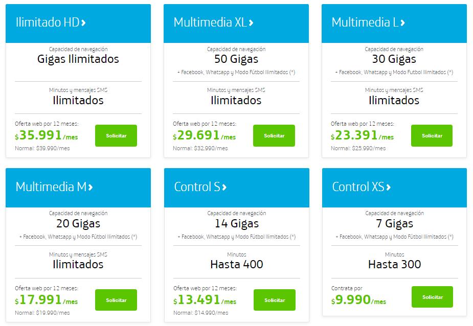 Planes de Telefonía Móvil Movistar Chile 2018